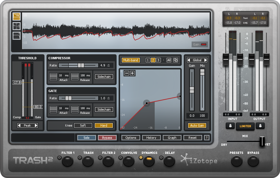 Tighten you're distorted sound with multi-band dynamics, a handy tool when used correctly.
