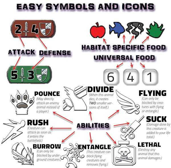 Easy Symbols and Icons